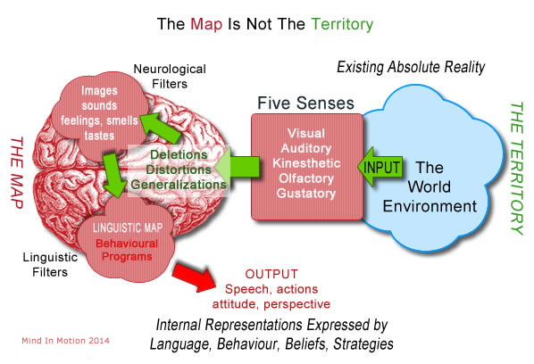 reality of life in the mind the map is not the territory