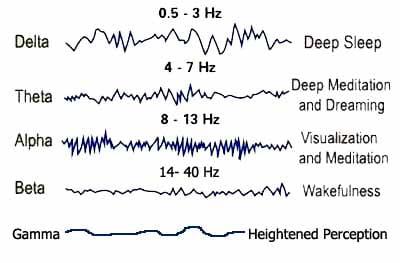 brainwaves-gamma
